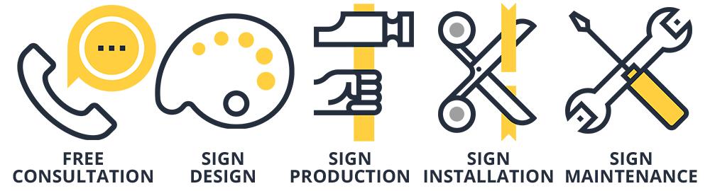 Full-Service Detroit Sign Company